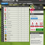 Voorspellen - Competition ranking